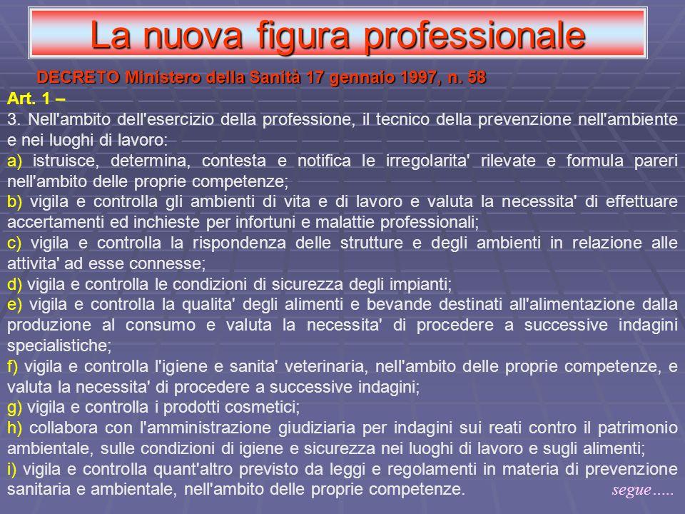 La nuova figura professionale DECRETO Ministero della Sanità 17 gennaio 1997, n. 58 Art. 1 – 3. Nell'ambito dell'esercizio della professione, il tecni