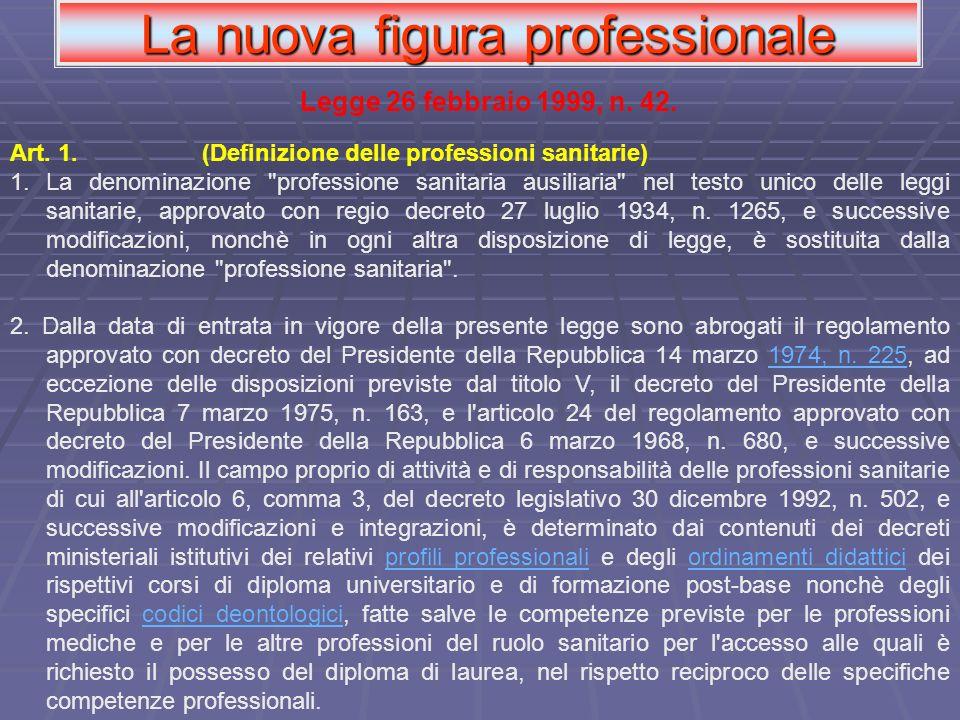 La nuova figura professionale Legge 26 febbraio 1999, n. 42. Art. 1.(Definizione delle professioni sanitarie) 1.La denominazione
