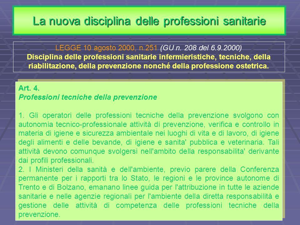 LEGGE 10 agosto 2000, n.251 (GU n. 208 del 6.9.2000) Disciplina delle professioni sanitarie infermieristiche, tecniche, della riabilitazione, della pr