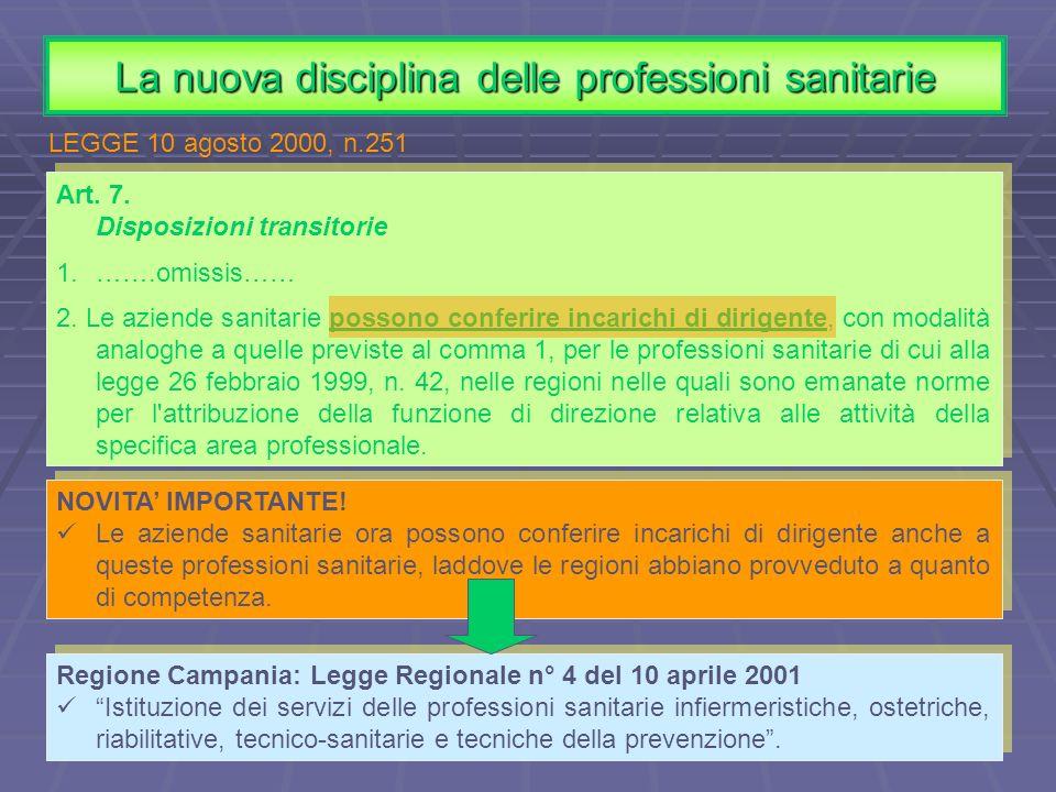 Regione Campania: Legge Regionale n° 4 del 10 aprile 2001 Istituzione dei servizi delle professioni sanitarie infiermeristiche, ostetriche, riabilitat