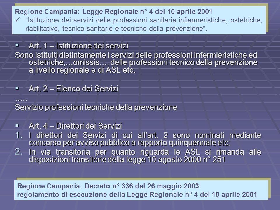 Art. 1 – Istituzione dei servizi Art. 1 – Istituzione dei servizi Sono istituiti distintamente i servizi delle professioni infermieristiche ed ostetri