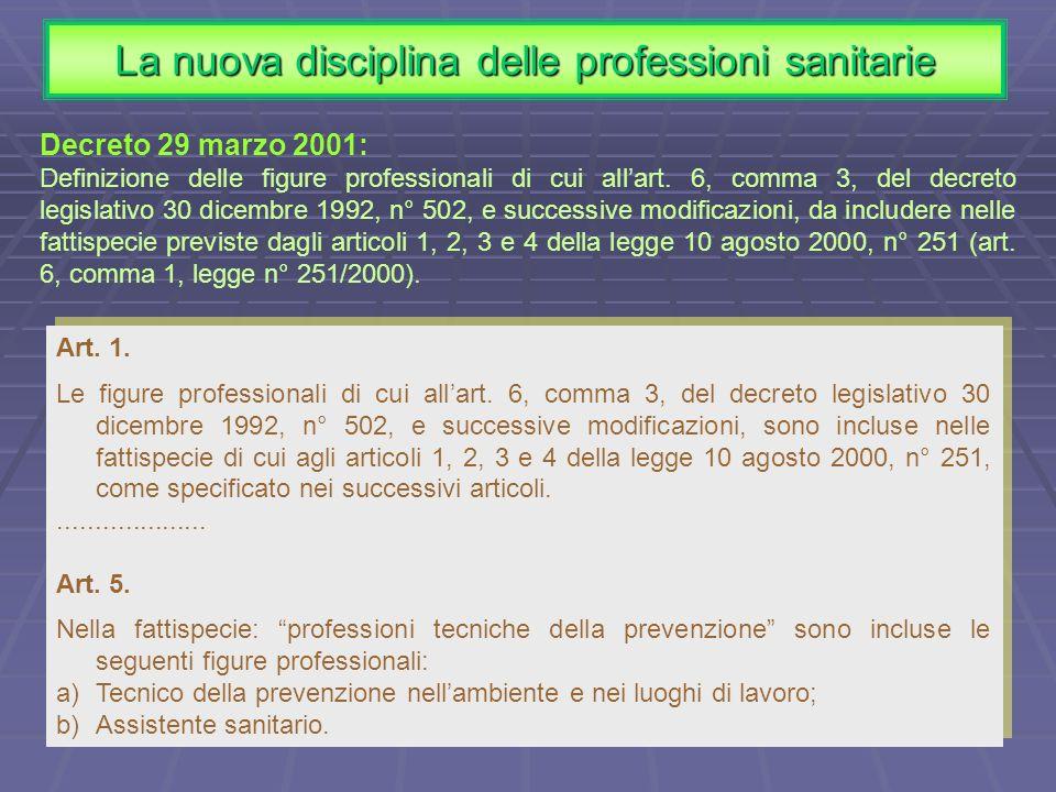 Art. 1. Le figure professionali di cui allart. 6, comma 3, del decreto legislativo 30 dicembre 1992, n° 502, e successive modificazioni, sono incluse