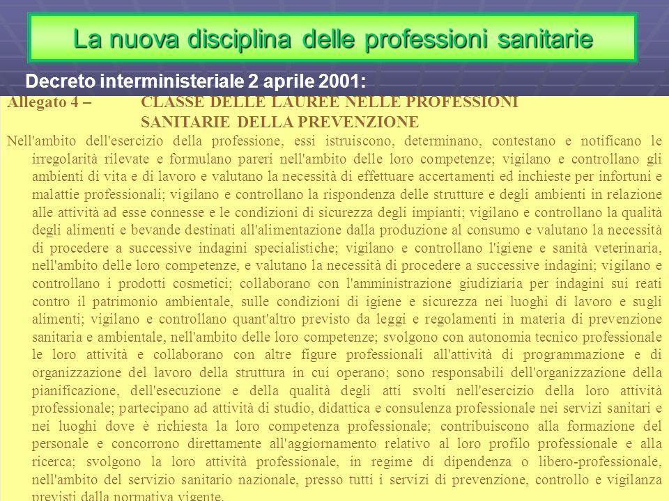 Allegato 4 – CLASSE DELLE LAUREE NELLE PROFESSIONI SANITARIE DELLA PREVENZIONE Nell'ambito dell'esercizio della professione, essi istruiscono, determi