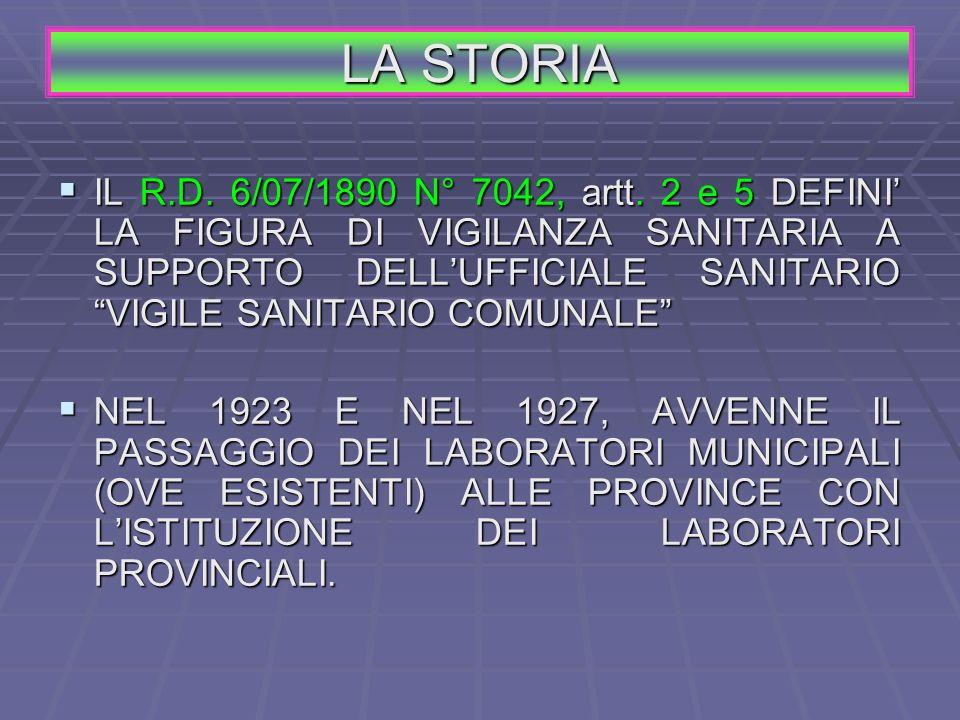 LA STORIA IL R.D. 6/07/1890 N° 7042, artt. 2 e 5 DEFINI LA FIGURA DI VIGILANZA SANITARIA A SUPPORTO DELLUFFICIALE SANITARIO VIGILE SANITARIO COMUNALE