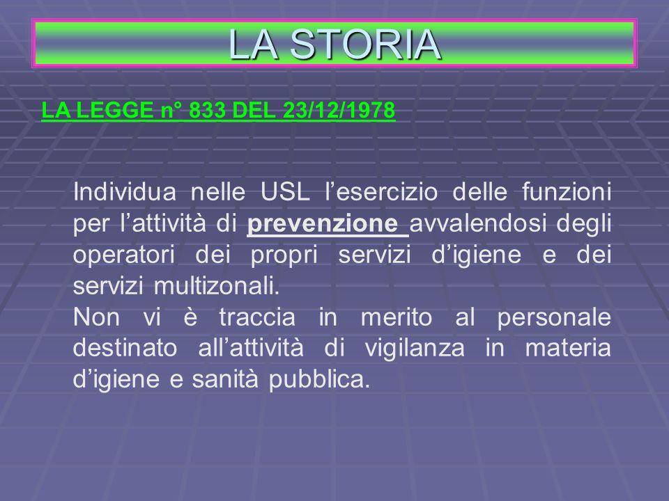 LA LEGGE n° 833 DEL 23/12/1978 Individua nelle USL lesercizio delle funzioni per lattività di prevenzione avvalendosi degli operatori dei propri servi