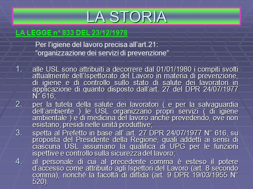 1. alle USL sono attribuiti a decorrere dal 01/01/1980 i compiti svolti attualmente dellIspettorato del Lavoro in materia di prevenzione, di igiene e