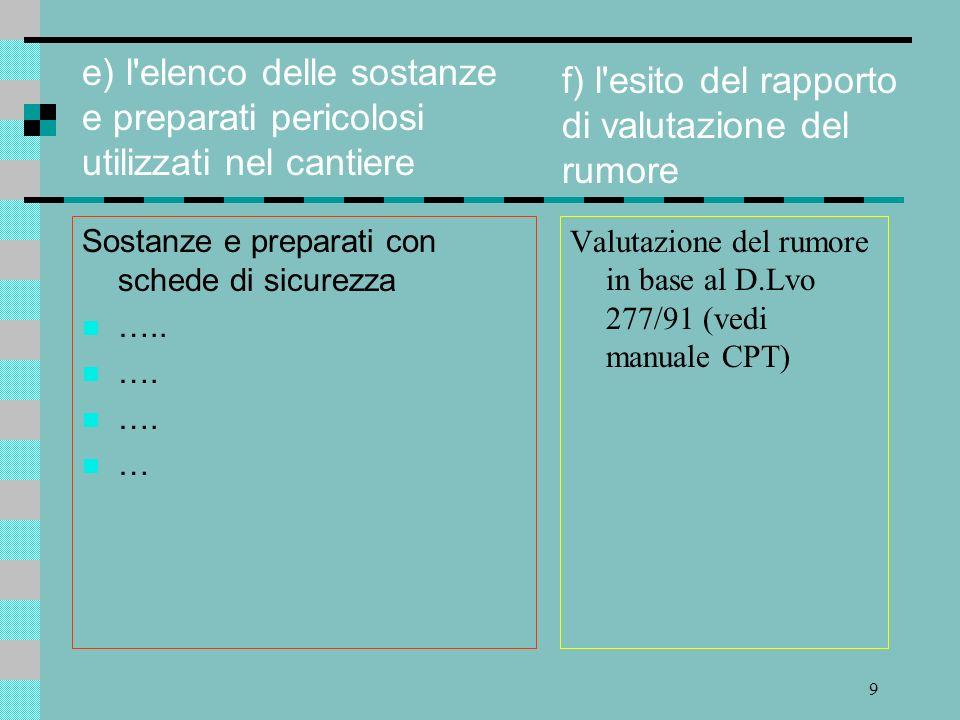 10 g) misure preventive e protettive, integrative rispetto al PSC in relazione ai seguenti rischi, connessi alle proprie lavorazioni in cantiere, si identificano le relative misure integrative al PSC: …..