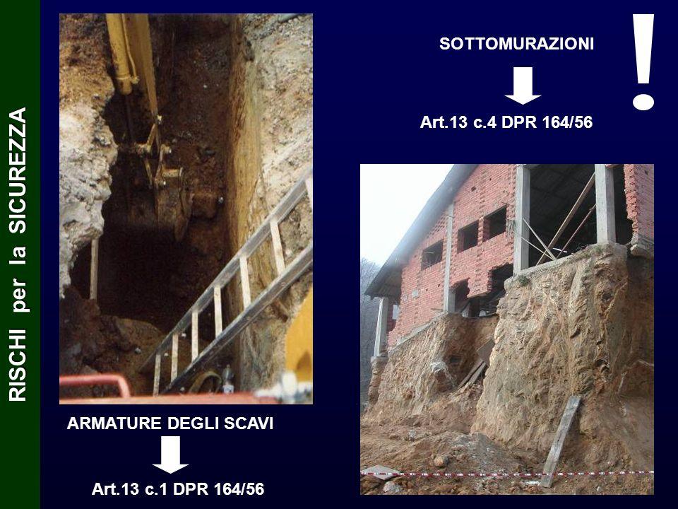 ARMATURE DEGLI SCAVI Art.13 c.1 DPR 164/56 SOTTOMURAZIONI Art.13 c.4 DPR 164/56 RISCHI per la SICUREZZA