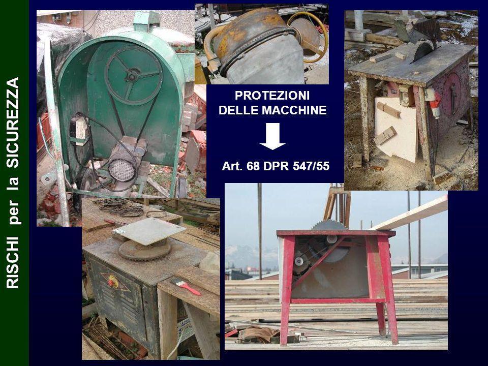 PROTEZIONI DELLE MACCHINE Art. 68 DPR 547/55
