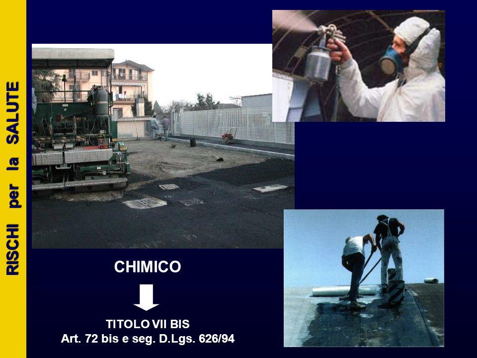 RISCHI per la SALUTE CHIMICO TITOLO VII BIS Art. 72 bis e seg. D.Lgs. 626/94