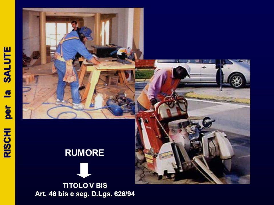 RISCHI per la SALUTE RUMORE TITOLO V BIS Art. 46 bis e seg. D.Lgs. 626/94