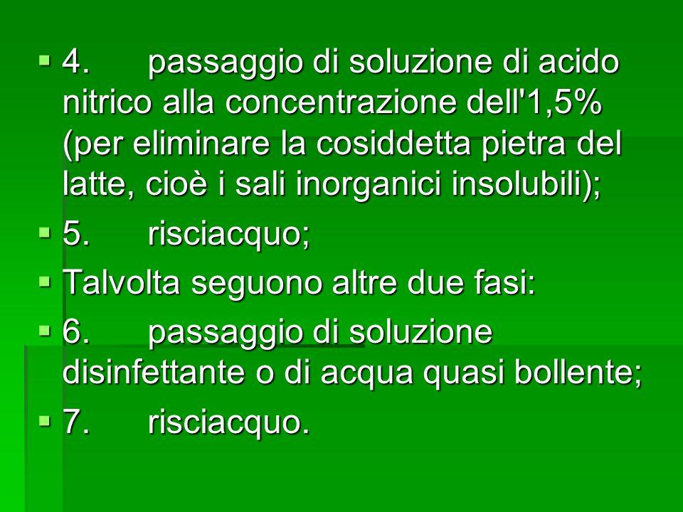 4. passaggio di soluzione di acido nitrico alla concentrazione dell'1,5% (per eliminare la cosiddetta pietra del latte, cioè i sali inorganici insolub
