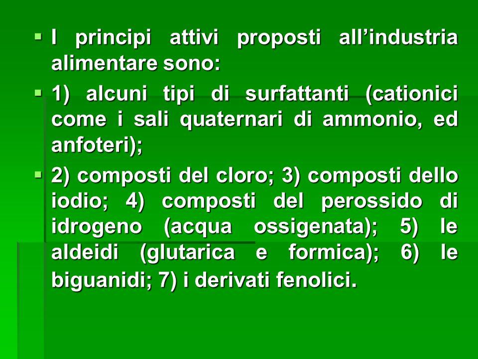 I principi attivi proposti allindustria alimentare sono: I principi attivi proposti allindustria alimentare sono: 1) alcuni tipi di surfattanti (catio