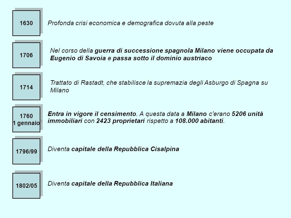 1805/14 Capitale del Regno napoleonico italiano Milano viene occupata dagli austriaci.