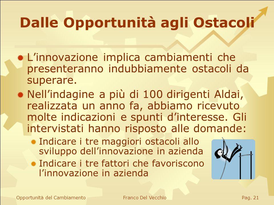 Opportunità del CambiamentoFranco Del VecchioPag. 20 Pellini S.p.A.
