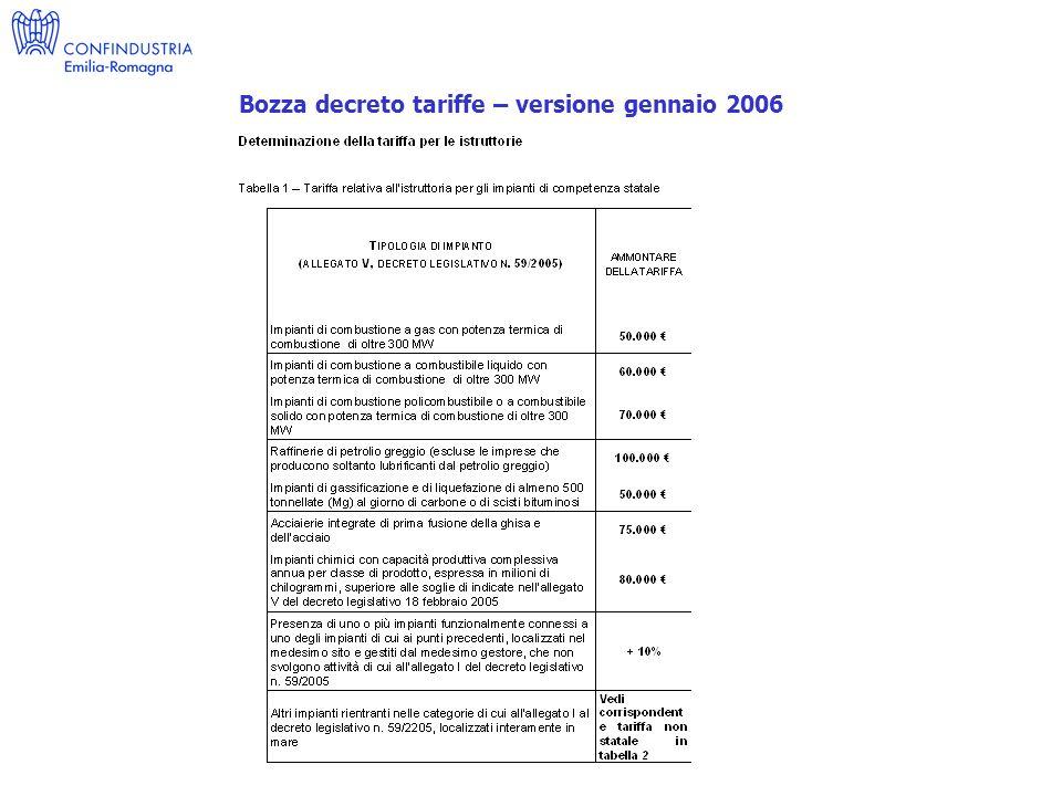 Bozza decreto tariffe – versione gennaio 2006