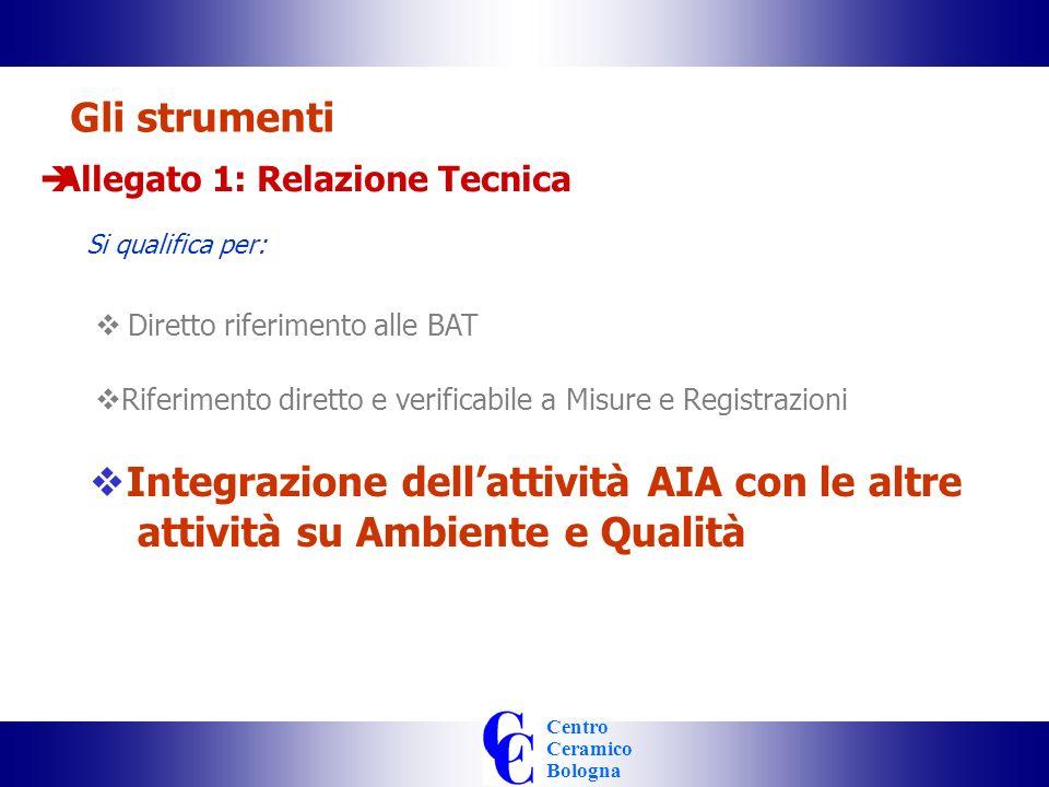 Centro Ceramico Bologna Integrazione dellattività AIA con le altre attività su Ambiente e Qualità Gli strumenti Allegato 1: Relazione Tecnica Si qualifica per: Diretto riferimento alle BAT Riferimento diretto e verificabile a Misure e Registrazioni