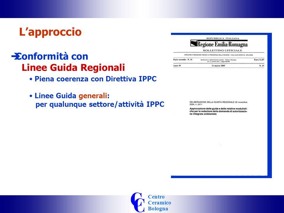 Centro Ceramico Bologna Lapproccio Conformità con Linee Guida Regionali Sviluppo di Linee Guida Settoriali