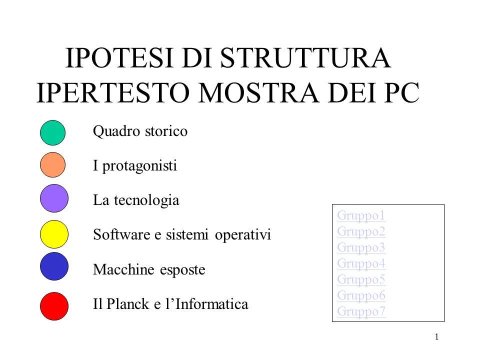 1 IPOTESI DI STRUTTURA IPERTESTO MOSTRA DEI PC Quadro storico I protagonisti La tecnologia Software e sistemi operativi Macchine esposte Il Planck e l