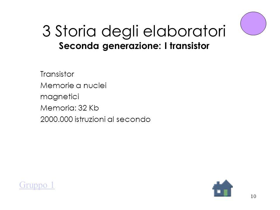 10 3 Storia degli elaboratori Seconda generazione: I transistor Transistor Memorie a nuclei magnetici Memoria: 32 Kb 2000.000 istruzioni al secondo Gr