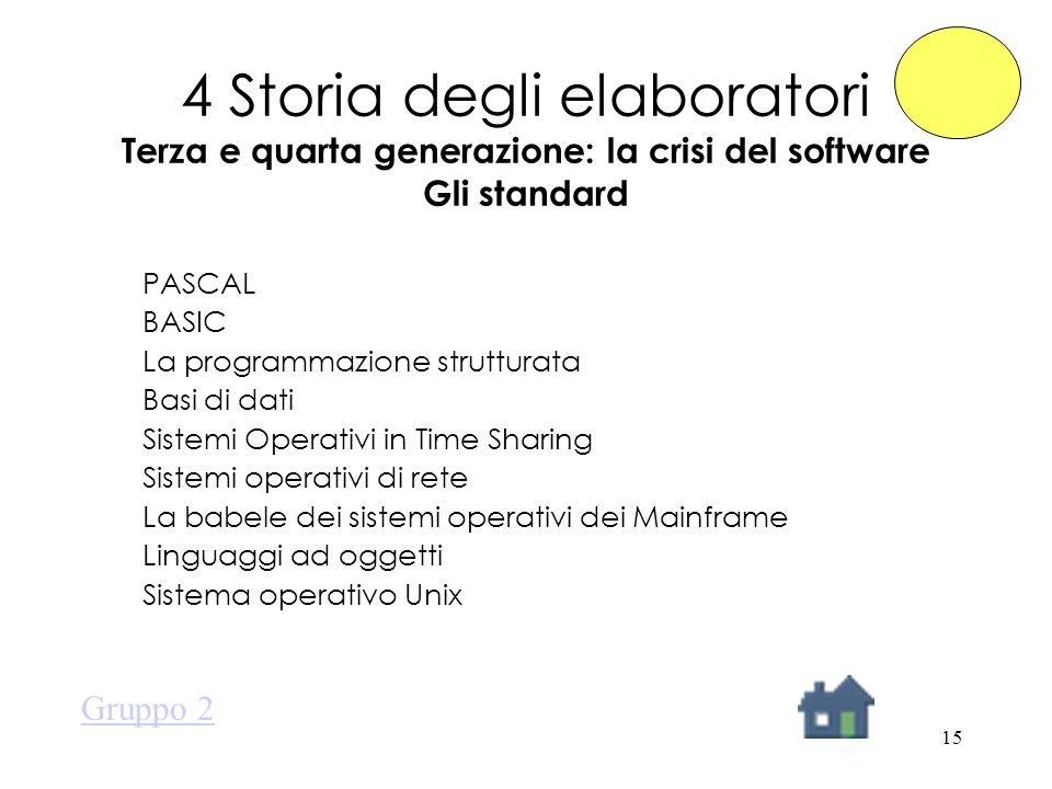 15 4 Storia degli elaboratori Terza e quarta generazione: la crisi del software Gli standard PASCAL BASIC La programmazione strutturata Basi di dati S