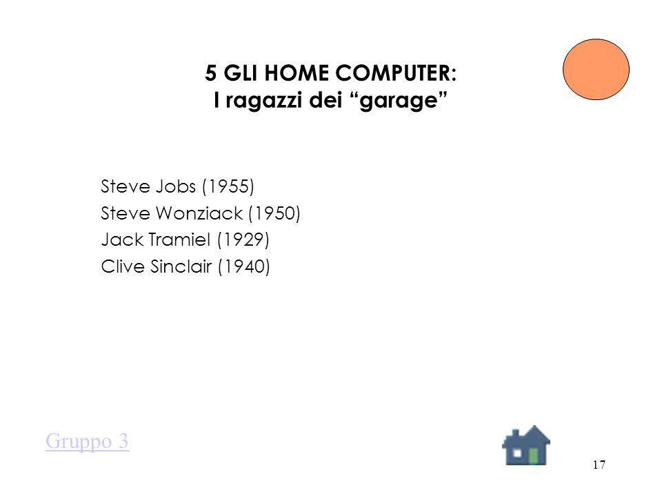 17 5 GLI HOME COMPUTER: I ragazzi dei garage Steve Jobs (1955) Steve Wonziack (1950) Jack Tramiel (1929) Clive Sinclair (1940) Gruppo 3