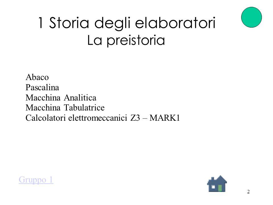 2 1 Storia degli elaboratori La preistoria Abaco Pascalina Macchina Analitica Macchina Tabulatrice Calcolatori elettromeccanici Z3 – MARK1 Gruppo 1