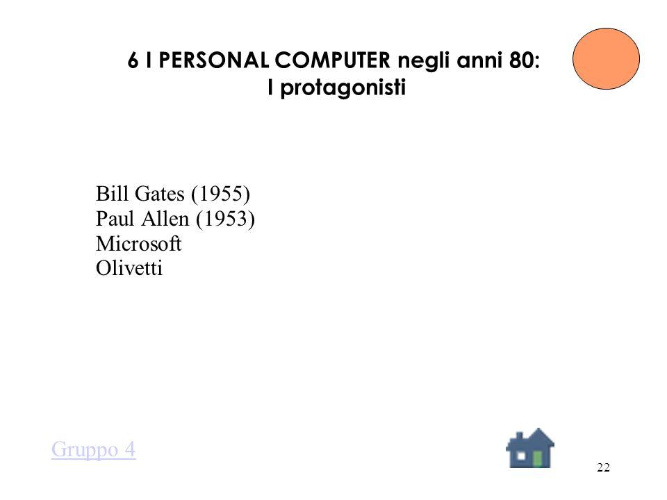 22 6 I PERSONAL COMPUTER negli anni 80: I protagonisti Bill Gates (1955) Paul Allen (1953) Microsoft Olivetti Gruppo 4
