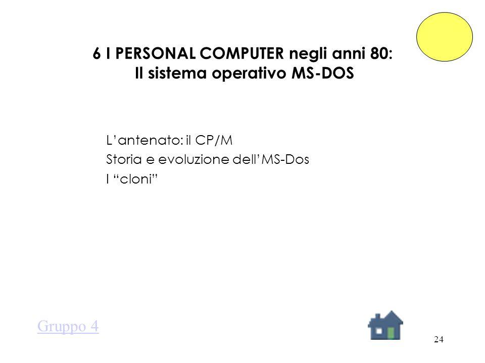 24 6 I PERSONAL COMPUTER negli anni 80: Il sistema operativo MS-DOS Lantenato: il CP/M Storia e evoluzione dellMS-Dos I cloni Gruppo 4