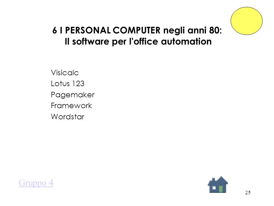 25 6 I PERSONAL COMPUTER negli anni 80: Il software per l'office automation Visicalc Lotus 123 Pagemaker Framework Wordstar Gruppo 4