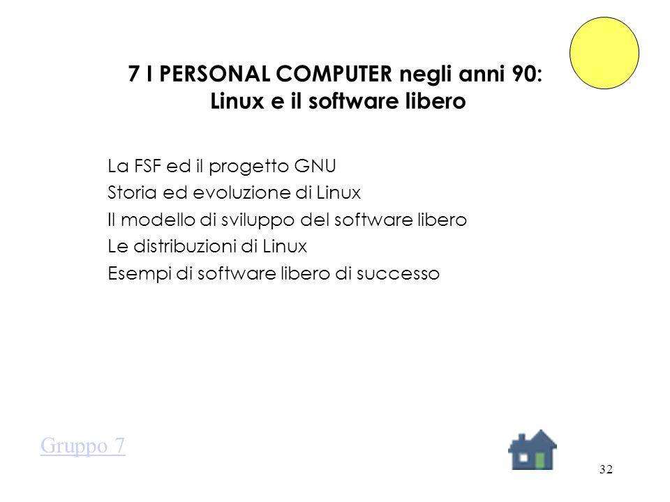 32 7 I PERSONAL COMPUTER negli anni 90: Linux e il software libero La FSF ed il progetto GNU Storia ed evoluzione di Linux Il modello di sviluppo del software libero Le distribuzioni di Linux Esempi di software libero di successo Gruppo 7