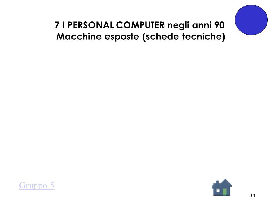 34 7 I PERSONAL COMPUTER negli anni 90 Macchine esposte (schede tecniche) Gruppo 5