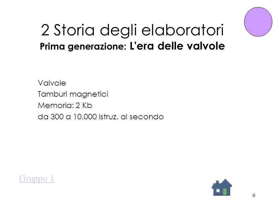6 2 Storia degli elaboratori Prima generazione: L'era delle valvole Valvole Tamburi magnetici Memoria: 2 Kb da 300 a 10.000 istruz. al secondo Gruppo