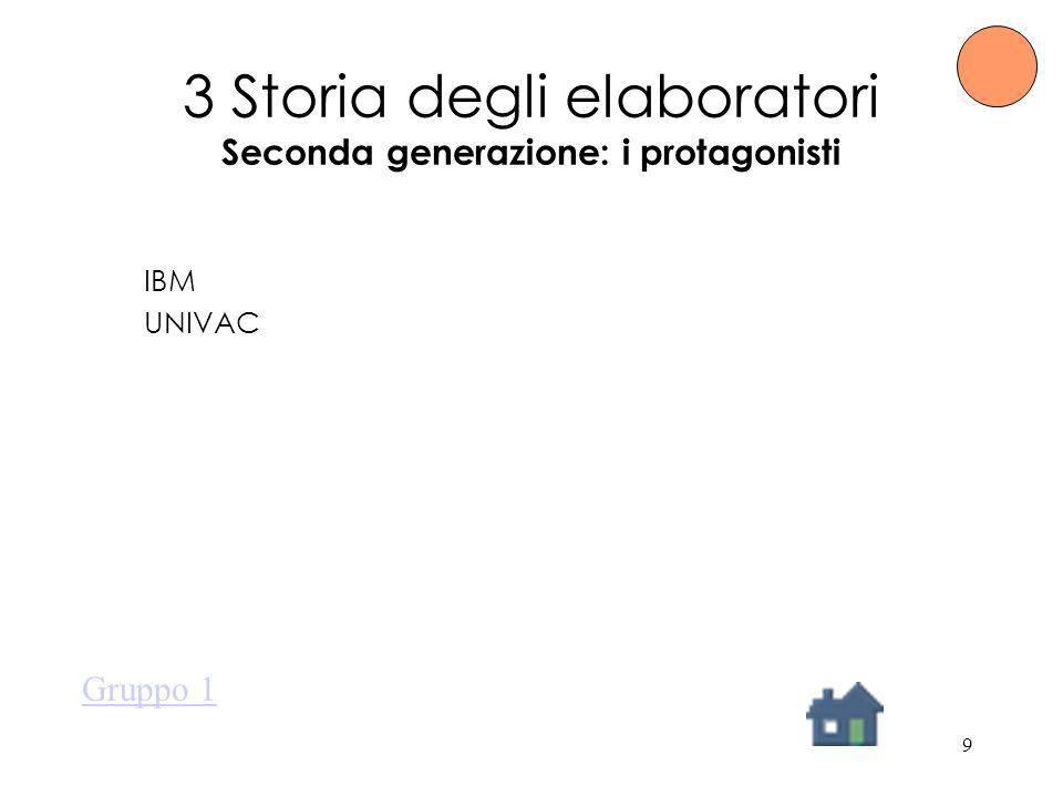 9 3 Storia degli elaboratori Seconda generazione: i protagonisti IBM UNIVAC Gruppo 1