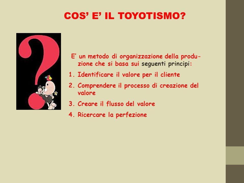 COS E IL TOYOTISMO? E un metodo di organizzazione della produ- zione che si basa sui seguenti principi: 1.Identificare il valore per il cliente 2.Comp