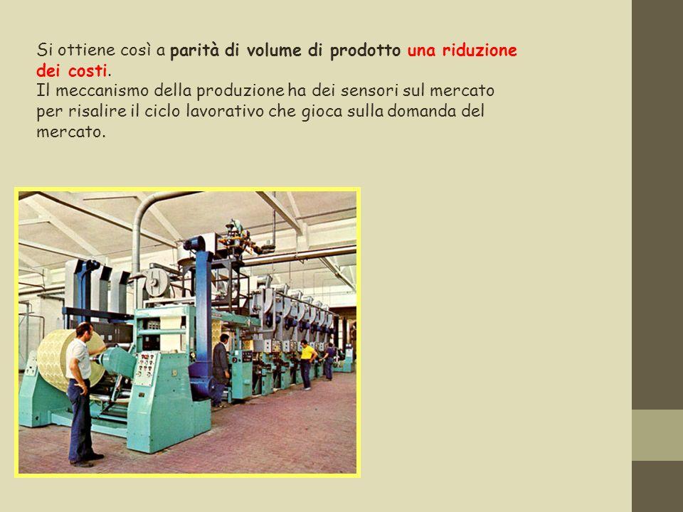 Si ottiene così a parità di volume di prodotto una riduzione dei costi. Il meccanismo della produzione ha dei sensori sul mercato per risalire il cicl