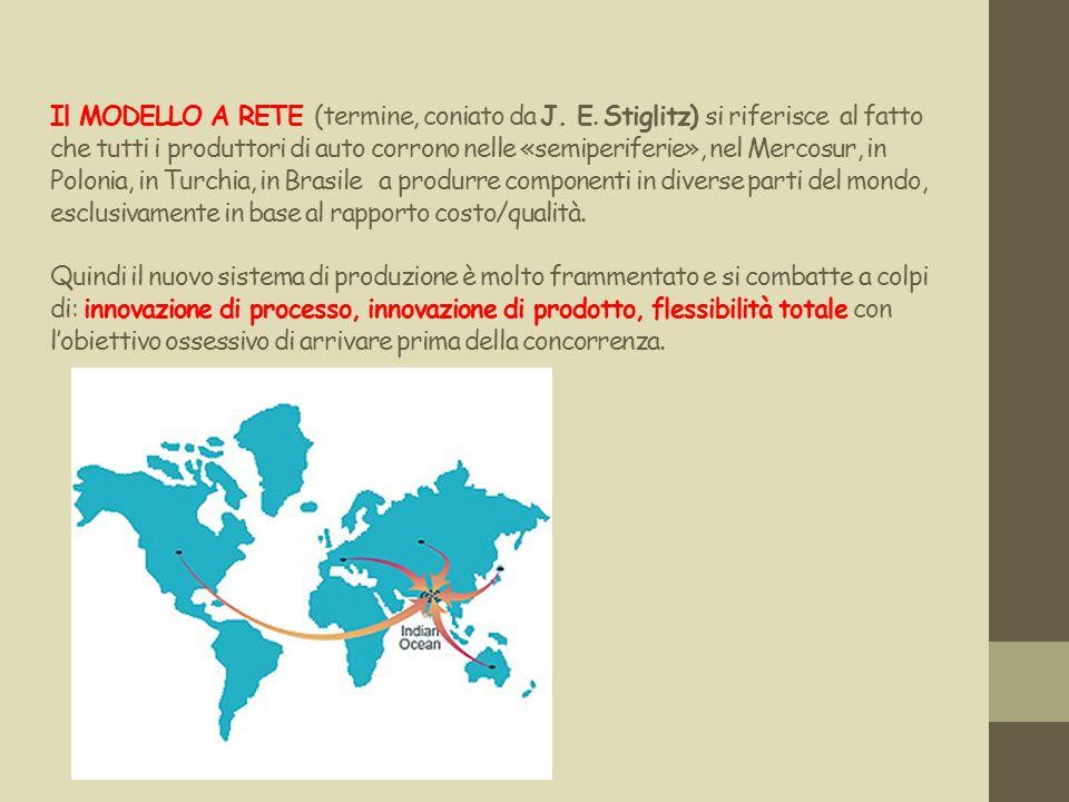 Il MODELLO A RETE (termine, coniato da J. E. Stiglitz) si riferisce al fatto che tutti i produttori di auto corrono nelle «semiperiferie», nel Mercosu