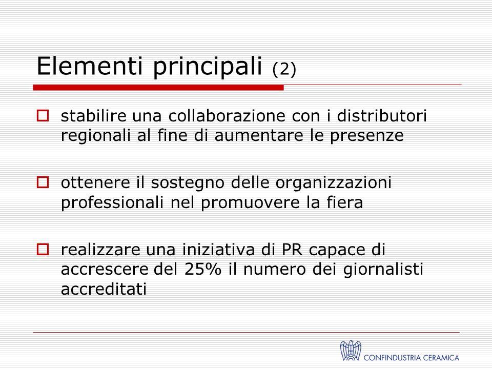 Elementi principali (2) stabilire una collaborazione con i distributori regionali al fine di aumentare le presenze ottenere il sostegno delle organizzazioni professionali nel promuovere la fiera realizzare una iniziativa di PR capace di accrescere del 25% il numero dei giornalisti accreditati