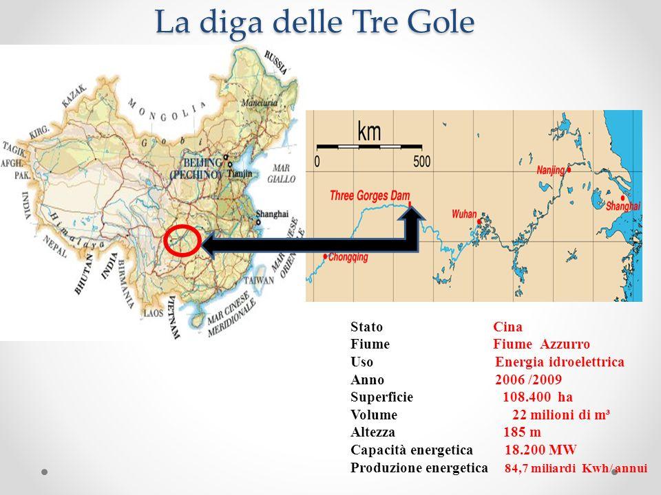 La diga delle Tre Gole Stato Cina Fiume Fiume Azzurro Uso Energia idroelettrica Anno 2006 /2009 Superficie 108.400 ha Volume 22 milioni di m³ Altezza