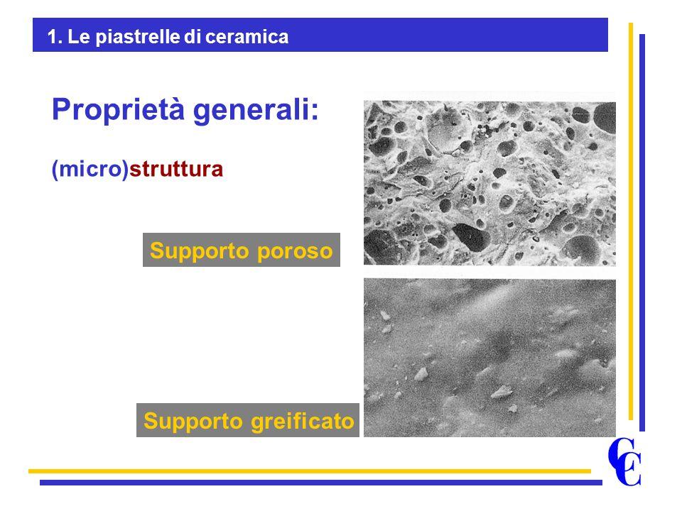 Proprietà generali: (micro)struttura Supporto poroso Supporto greificato 1. Le piastrelle di ceramica