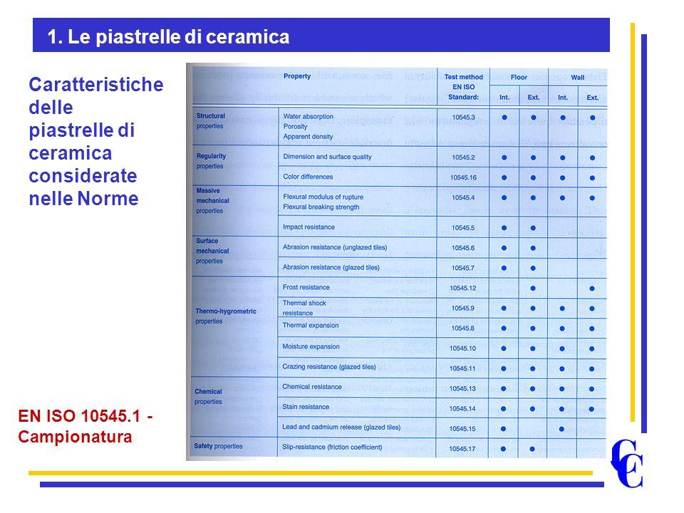 Caratteristiche delle piastrelle di ceramica considerate nelle Norme EN ISO 10545.1 - Campionatura 1. Le piastrelle di ceramica