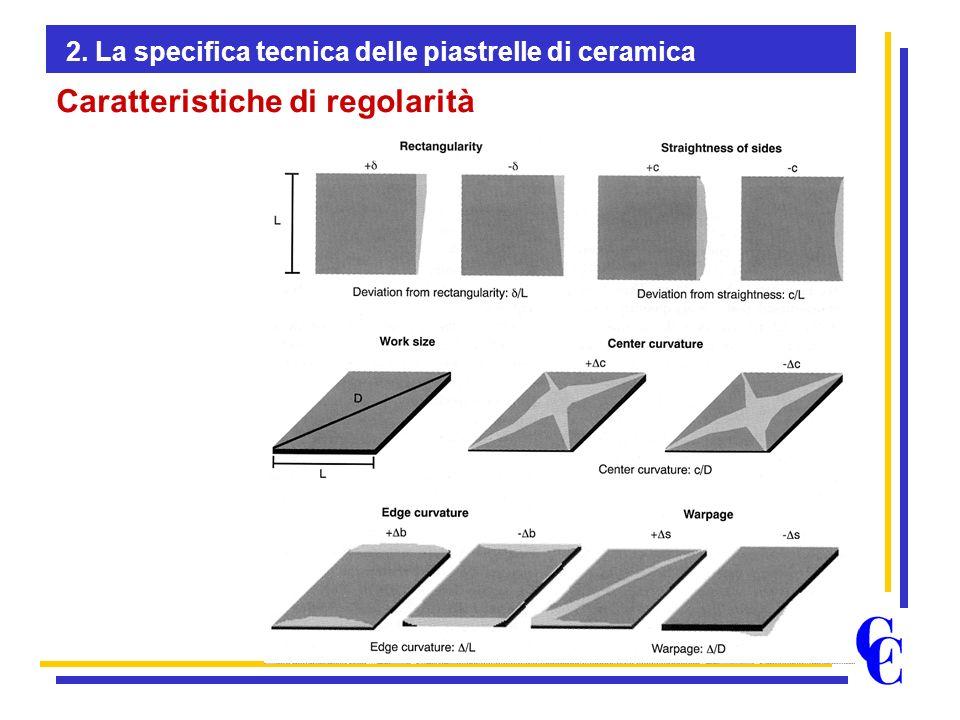 Caratteristiche di regolarità 2. La specifica tecnica delle piastrelle di ceramica