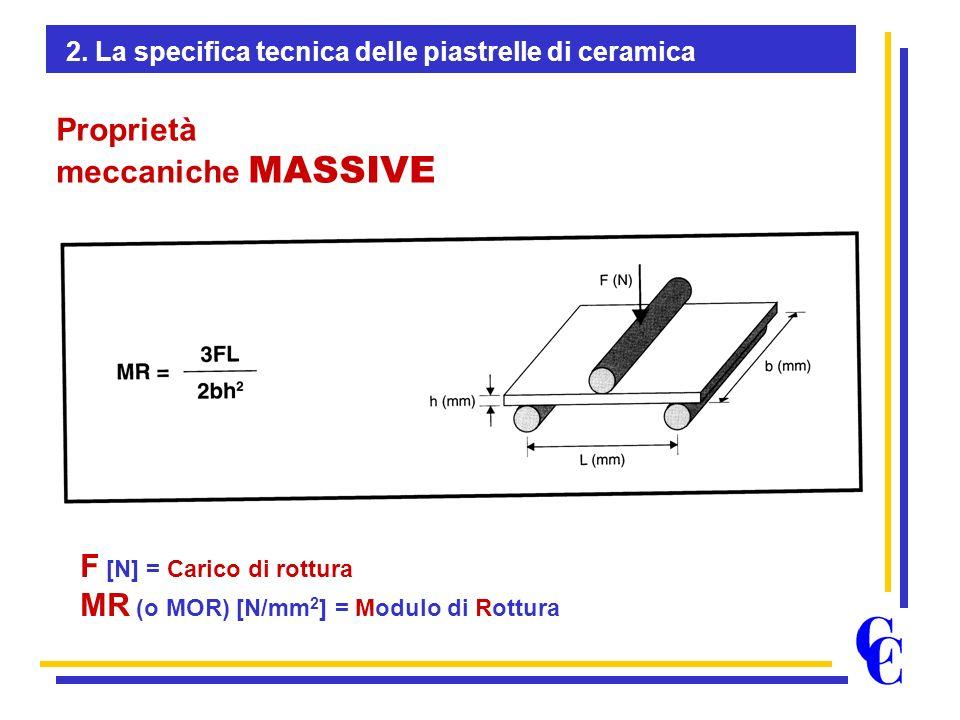 Proprietà meccaniche MASSIVE F [N] = Carico di rottura MR (o MOR) [N/mm 2 ] = Modulo di Rottura 2. La specifica tecnica delle piastrelle di ceramica