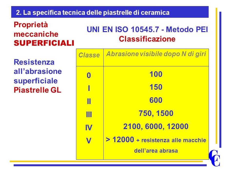 UNI EN ISO 10545.7 - Metodo PEI Classificazione Classe 0 I II III IV V Abrasione visibile dopo N di giri 100 150 600 750, 1500 2100, 6000, 12000 > 12000 + resistenza alle macchie dellarea abrasa 2.