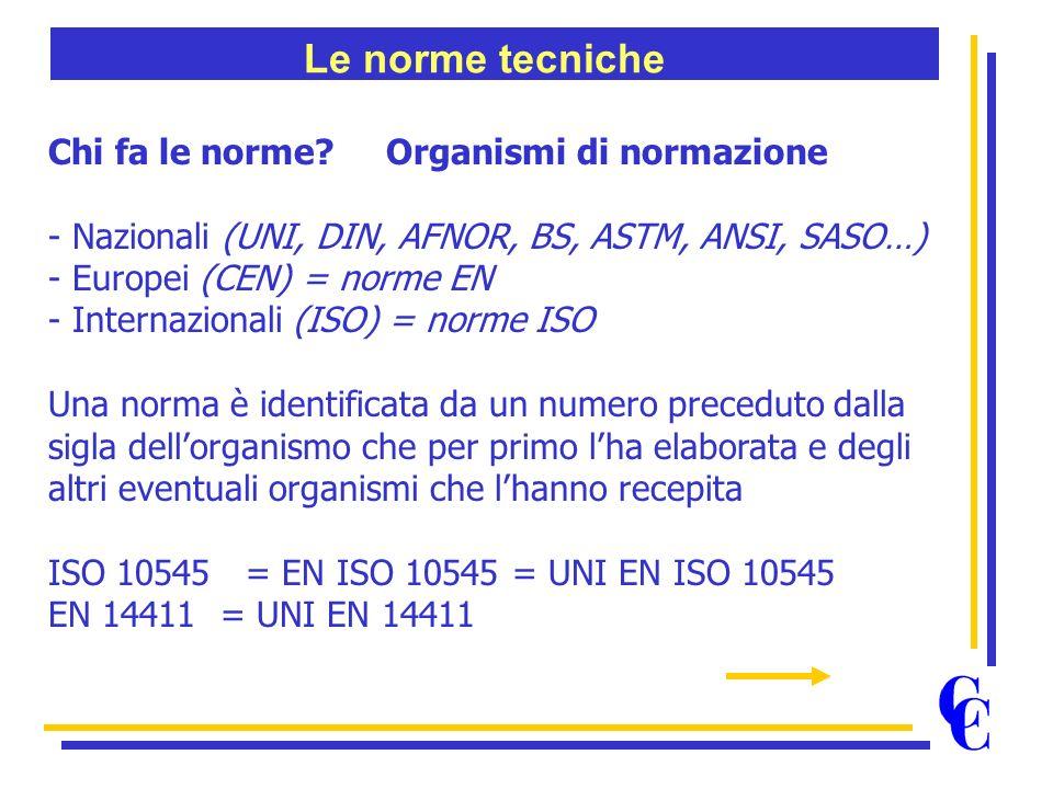 Chi fa le norme? Organismi di normazione - Nazionali (UNI, DIN, AFNOR, BS, ASTM, ANSI, SASO…) - Europei (CEN) = norme EN - Internazionali (ISO) = norm