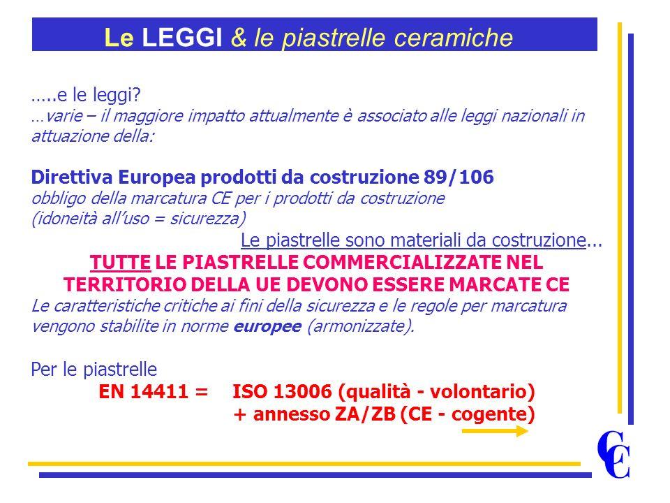 …..e le leggi? …varie – il maggiore impatto attualmente è associato alle leggi nazionali in attuazione della: Direttiva Europea prodotti da costruzion
