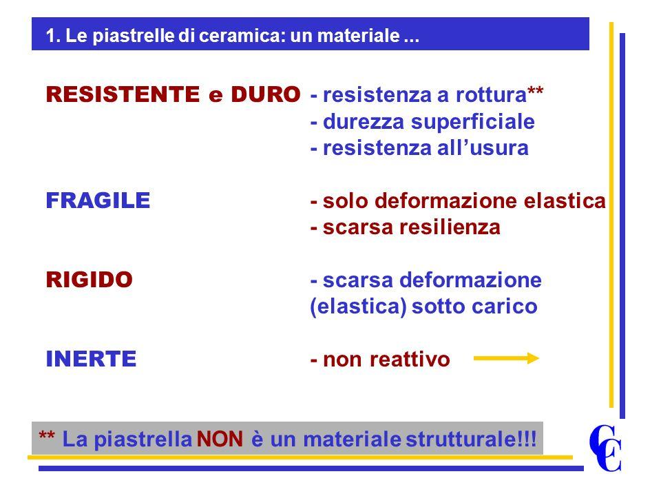 RESISTENTE e DURO FRAGILE RIGIDO INERTE - resistenza a rottura** - durezza superficiale - resistenza allusura - solo deformazione elastica - scarsa re