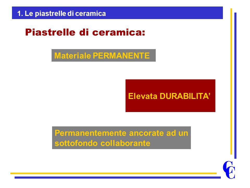 Piastrelle di ceramica: Materiale PERMANENTE Elevata DURABILITA Permanentemente ancorate ad un sottofondo collaborante 1. Le piastrelle di ceramica