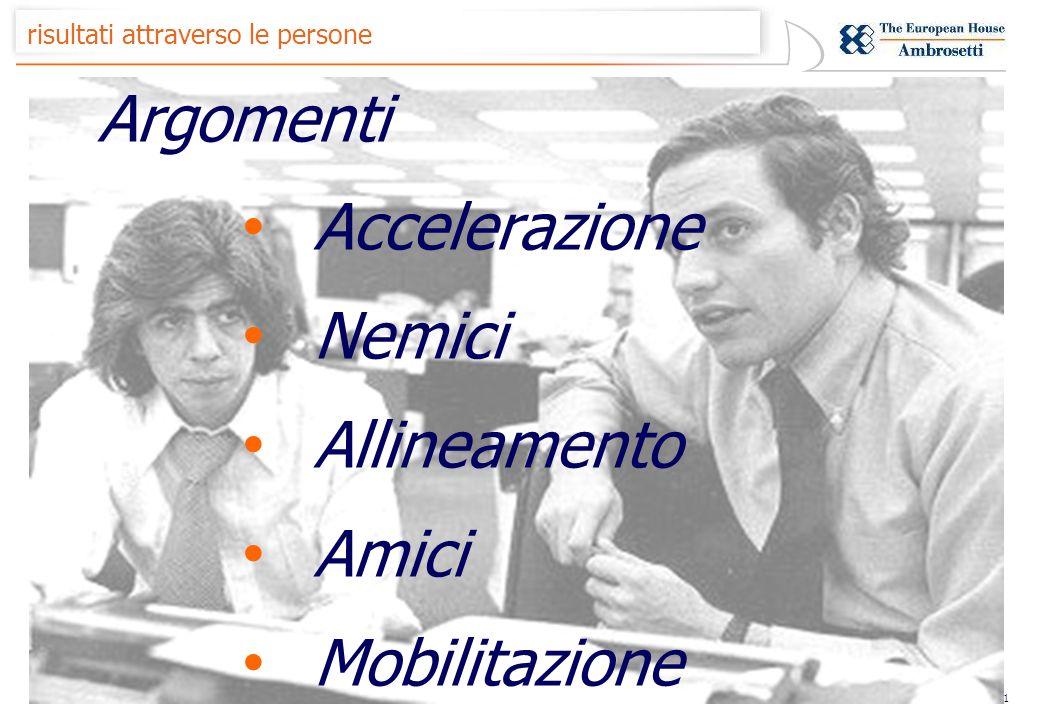0 © 2011 The European House-Ambrosetti S.p.A.. TUTTI I DIRITTI RISERVATI. Questo documento è stato ideato e preparato da The European House-Ambrosetti