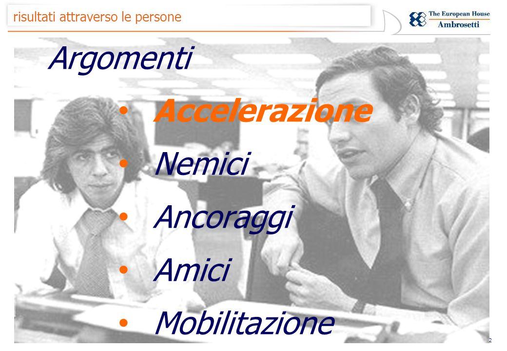 1 Argomenti Accelerazione Nemici Allineamento Amici Mobilitazione